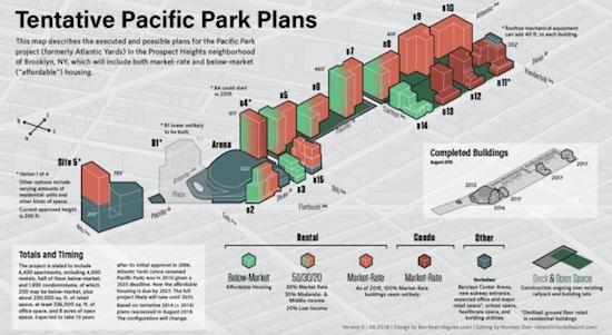 pacific-park.jpg