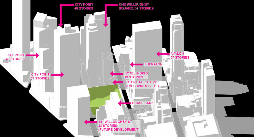The park will be surrounded by skyscrapers up to 57 stories tall. Rendering courtesy of NYCEDC and Hargreaves Jones