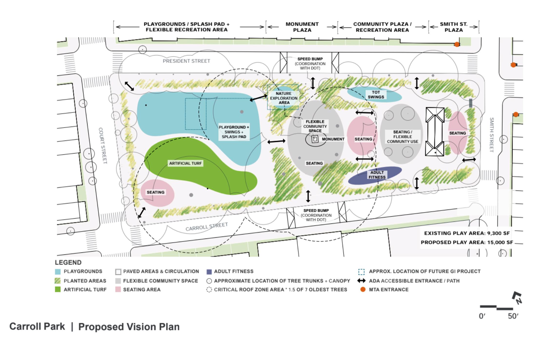 Cela montre le plan préliminaire du parc, basé sur les idées suggérées par les visiteurs du parc lors d'une réunion de février. Vue graphique: NYC Parks Department
